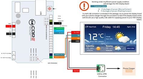 Working with NEXTION HMI TFT Touch Display | 14core