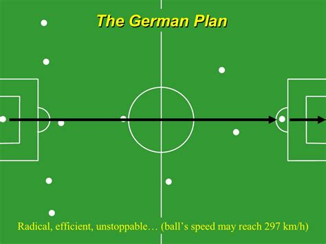 Football Tactics of Different Nations   Earthly Mission