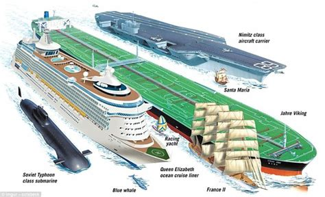 Which is bigger: the largest cruise ship or the largest