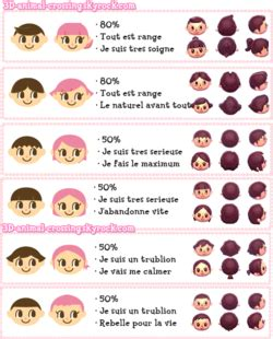 Les coiffures d'animal crossing new leaf | Passage d