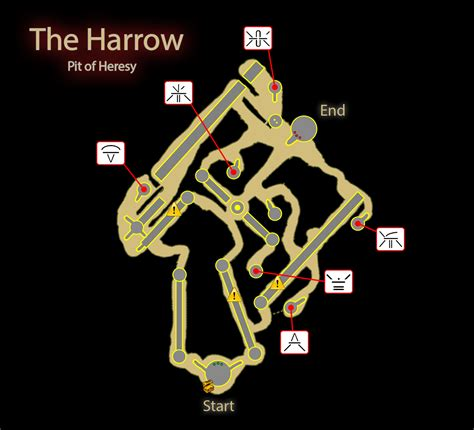 """Here is a map I made of the """"The Harrow"""" encounter, in the"""