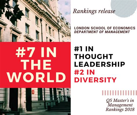 LSE Management named top ten in world, #1 in thought