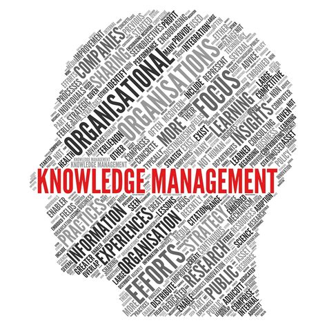 Concept and importance of Knowledge Management | kullabs